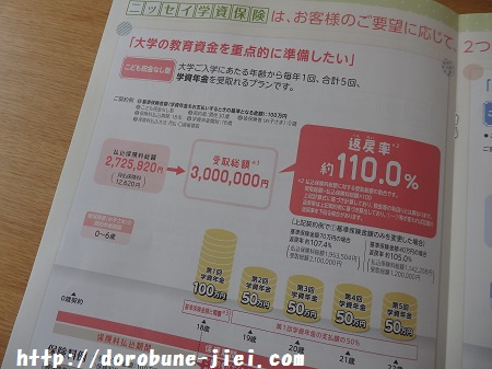 ニッセイ・ニトリ学資保険