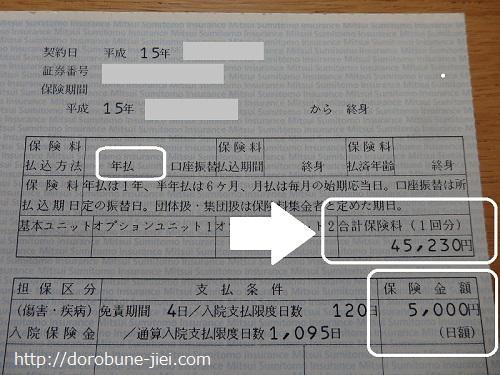 医療保険の証券