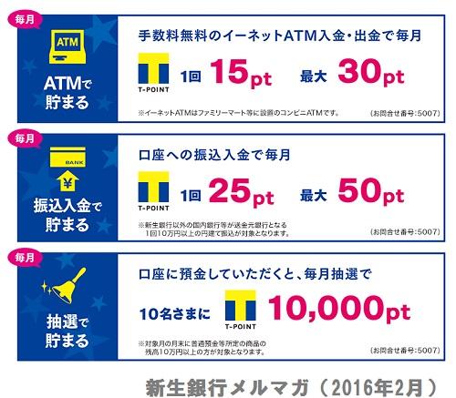 新生銀行キャンペーン