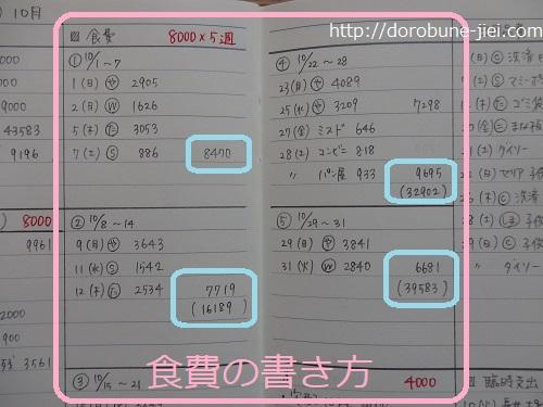 食費の書き方詳細