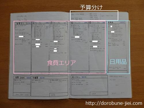 オリジナル家計簿中身