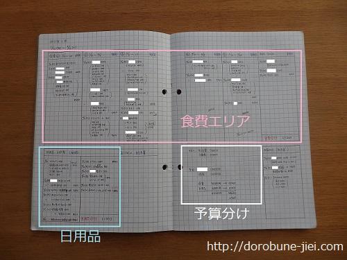 家計簿用の無印良品ノート
