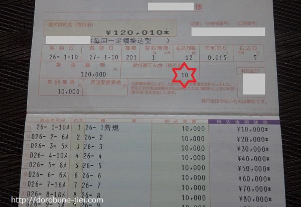 月1万円積立
